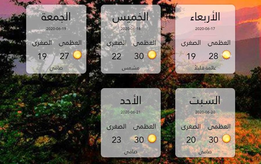 درجات الحرارة والحالة الجوية حتى مطلع الثلث الأخير من الشهر الجاري