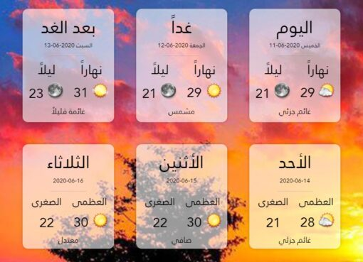تفاصيل حالة الطقس حتى مطلع الثلث الأخير من الشهر الجاري