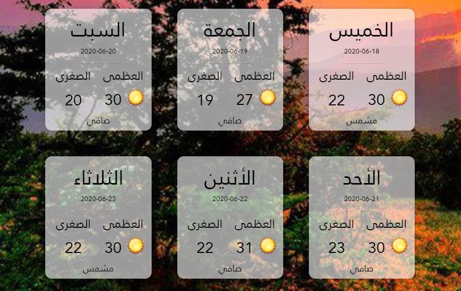 حالة الطقس المتوقعة حتى الثاني والعشرين من الشهر الجاري