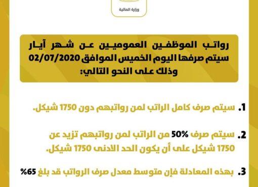 فيديو : وزير المالية يعلن موعد ونسبة صرف رواتب الموظفين في غزة والضفة